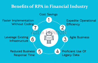 Rpa solutions | rpa uipath | blue prism | automation anywhere | uipath