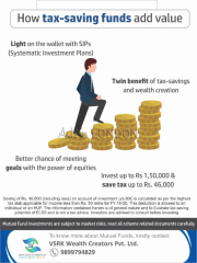 Mutual Fund Advisor Online, Online Mutual Funds Services
